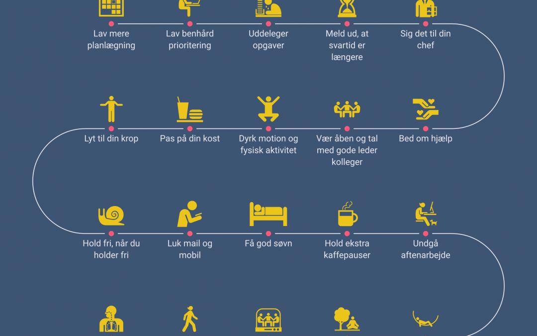 21 stress strategier – til dig som leder